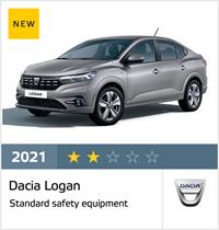 Dacia Logan - Euro NCAP Results April 2021 - 2 stars