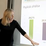Emelie Andersson presenterar Folkhälsokollen.