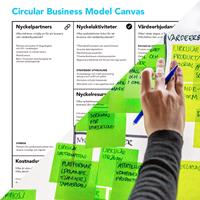 Utbildning Cirkulär Business Model Canvas